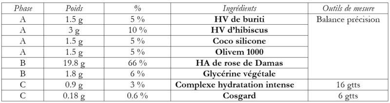 recette creème légère émulsion bonne pénétration peau déshydratée sèche normale hiver automne