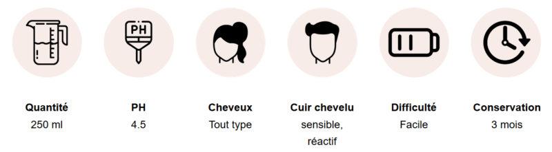 recette shampooing très doux cuir chevelu réactif sensible à la bardane