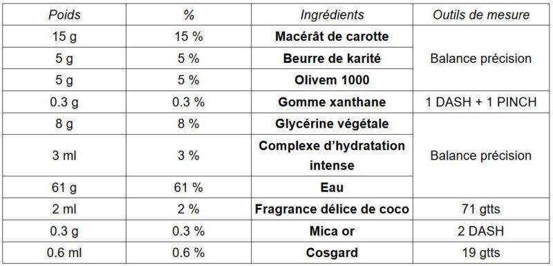lait-apres-solaire-recette-diy-karite-carotte-lalo-cosmeto