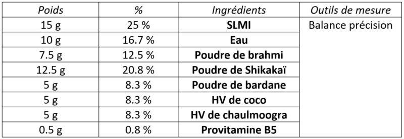 shampooing très doux au slmi tensioactif biodégradable