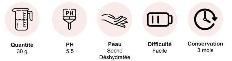 creme-visage-buriti-rose-recette-diy-lalo-cosmeto