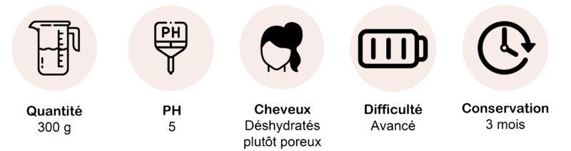 masque cheveux nourrissant hydratant ortie avocat capuaçu